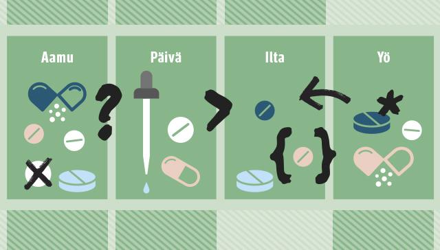 Lääkehoidon ongelmana voi olla väärä annostus, sopimaton lääkeyhdistelmä, lääkkeen tehottomuus tai muu lääkkeen vääränlainen käyttö.