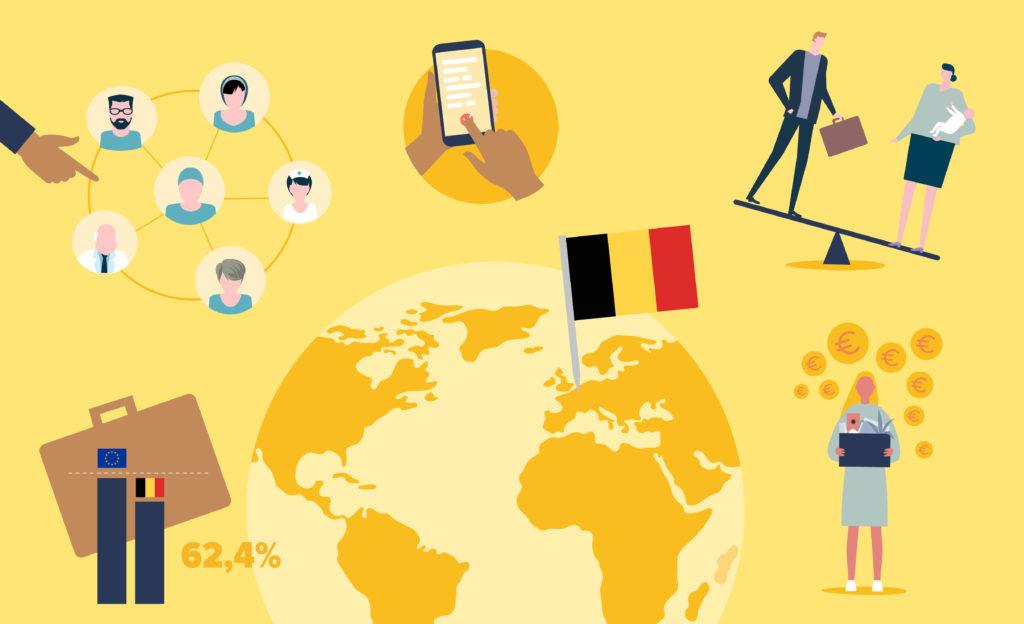 Kuvassa on keltaisella taustalla Belgian lippu ja maantieteelliset rajat osana maapalloa sekä Belgian sosiaaliturvaa kuvaavia ihmishahmoja.